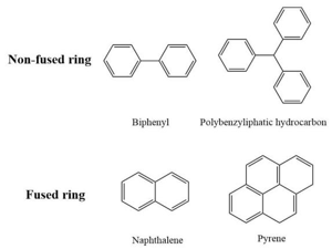 Polycyclic Aromatic Hydrocarbon (PAH) Standards